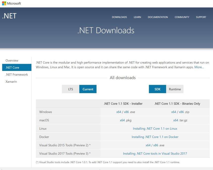 net_core_downloads