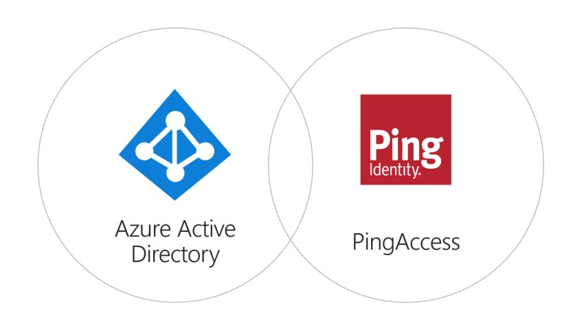 PingAccess for Azure Active Directory